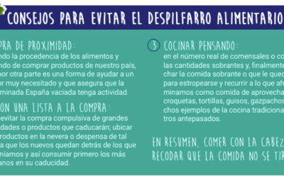 OPINIÓN- 'La comida no se tira' por Miguel Aguado